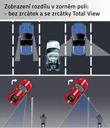 Obrázek z Total view - zrcátka pro mrtvý úhel